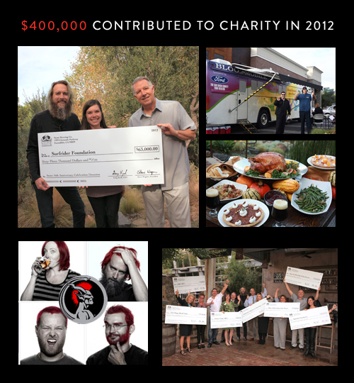 collage of charity work