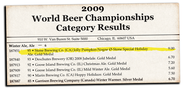 Placed a Gold Medal for Winter Ales, and tied for #2 on highest overall score!